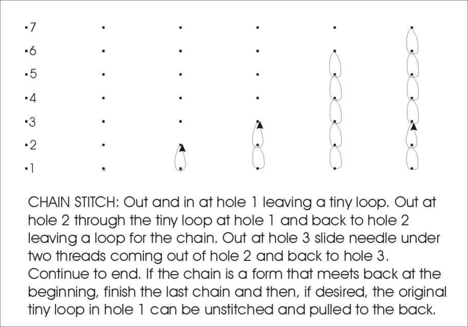 Studio 3d Stitchery Do Dodd